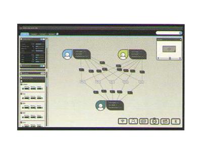 以色列 UFED Link Analysis 手机信息关联分析工具